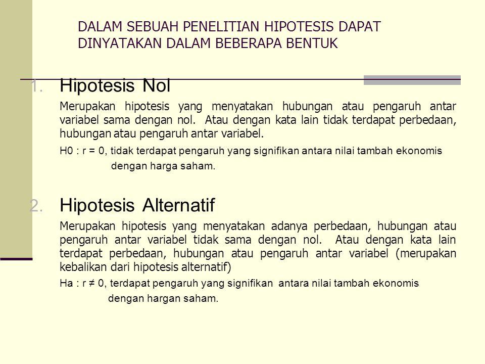 DALAM SEBUAH PENELITIAN HIPOTESIS DAPAT DINYATAKAN DALAM BEBERAPA BENTUK 1. Hipotesis Nol Merupakan hipotesis yang menyatakan hubungan atau pengaruh a