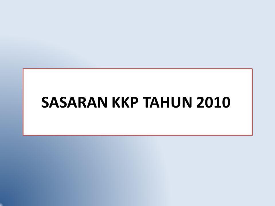 SASARAN KKP TAHUN 2010