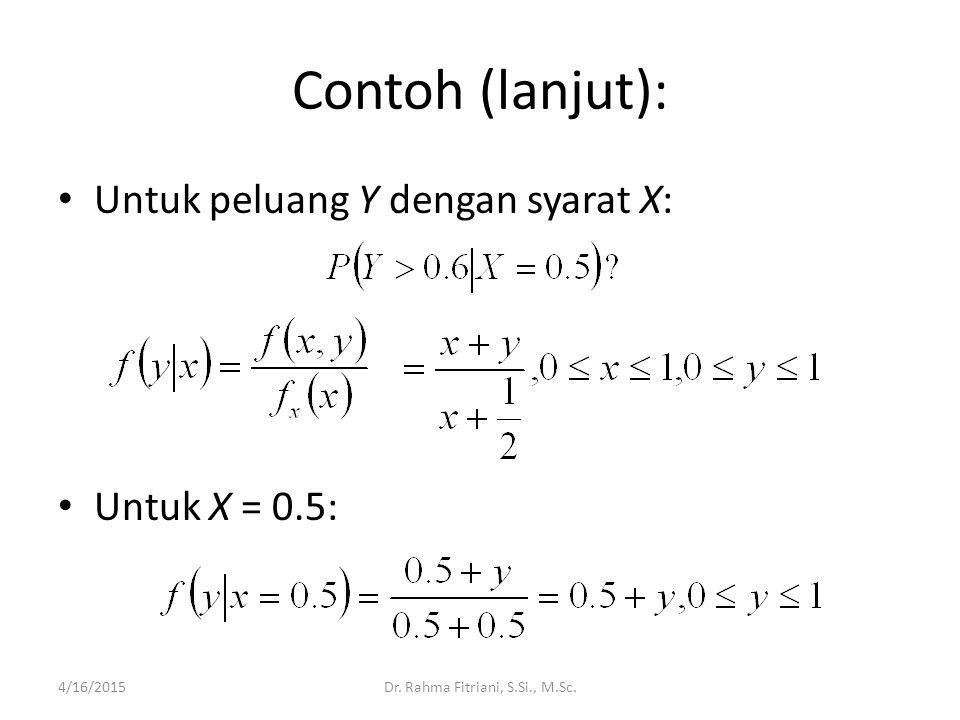 Contoh (lanjut): Untuk peluang Y dengan syarat X: Untuk X = 0.5: 4/16/2015Dr. Rahma Fitriani, S.Si., M.Sc.
