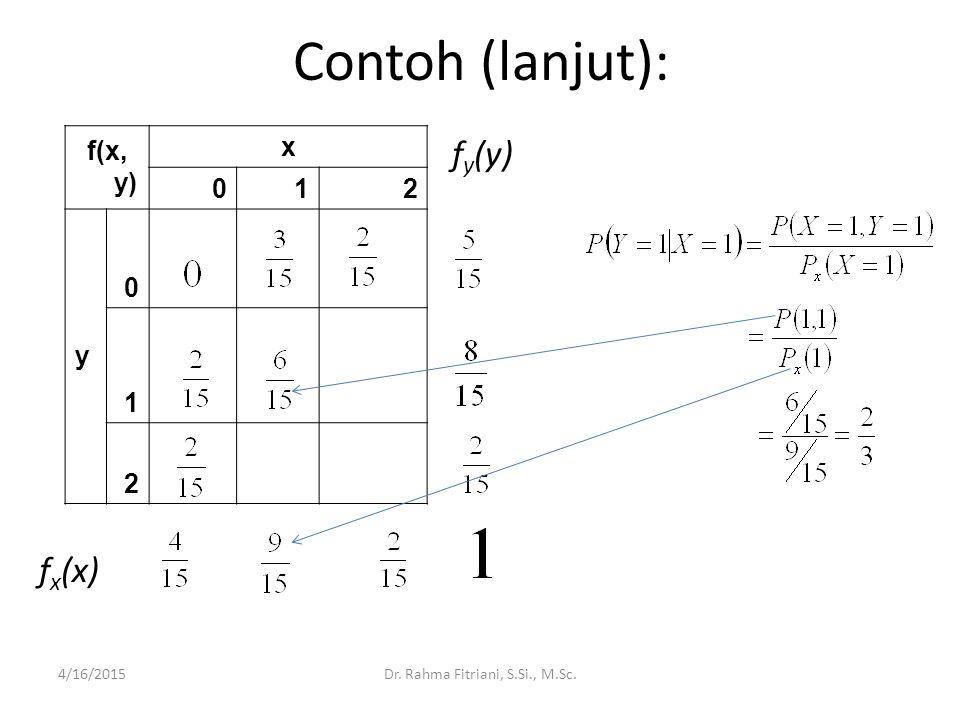 Contoh (lanjut): 4/16/2015Dr. Rahma Fitriani, S.Si., M.Sc. f(x, y) x 012 y 0 1 2 f y (y) f x (x)