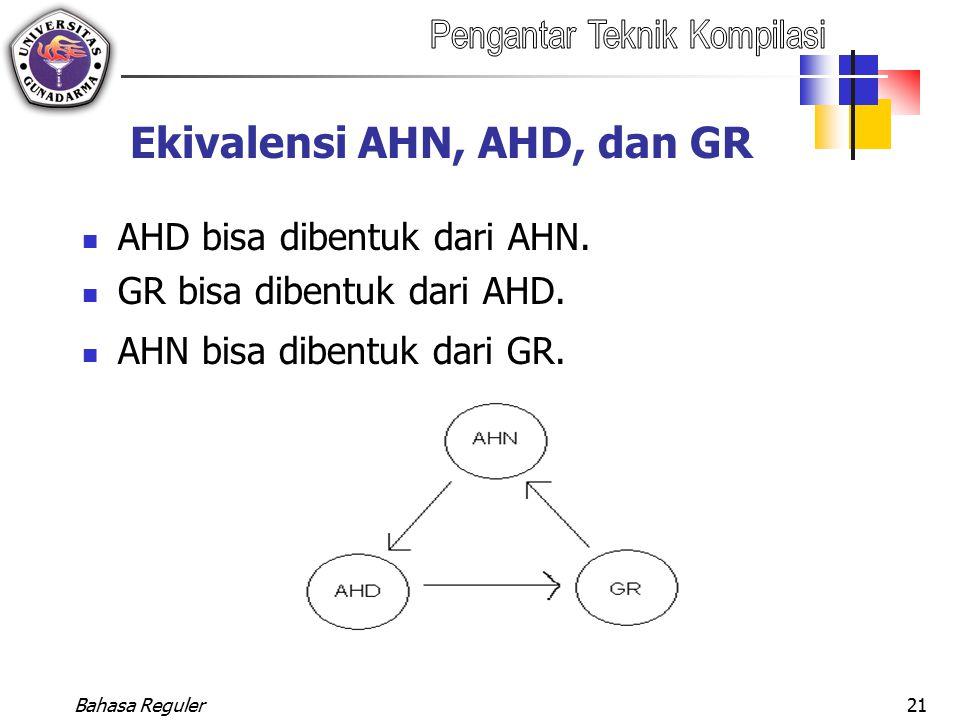 Bahasa Reguler21 Ekivalensi AHN, AHD, dan GR AHD bisa dibentuk dari AHN. GR bisa dibentuk dari AHD. AHN bisa dibentuk dari GR.