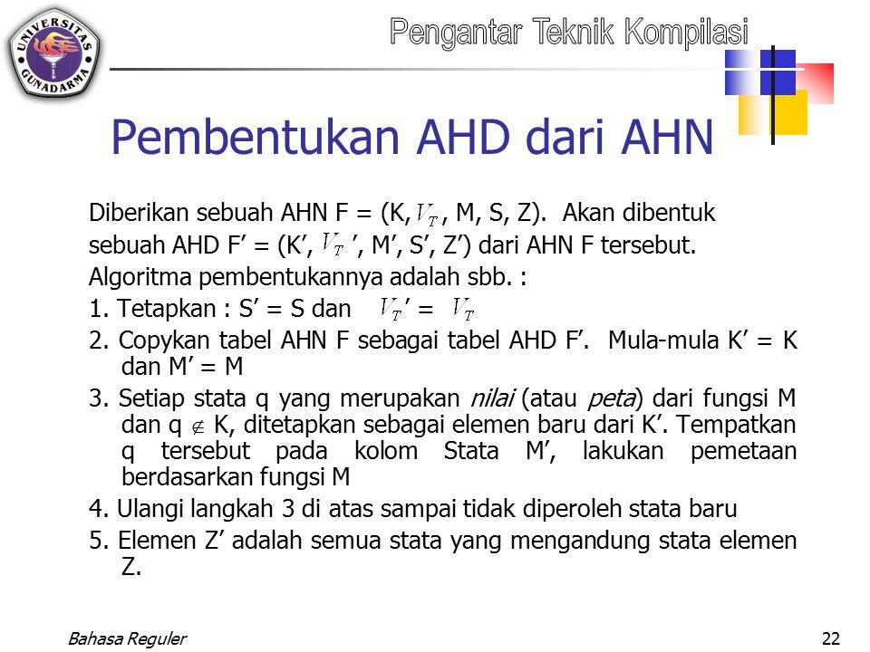 Bahasa Reguler22 Pembentukan AHD dari AHN Diberikan sebuah AHN F = (K,, M, S, Z). Akan dibentuk sebuah AHD F' = (K', ', M', S', Z') dari AHN F tersebu