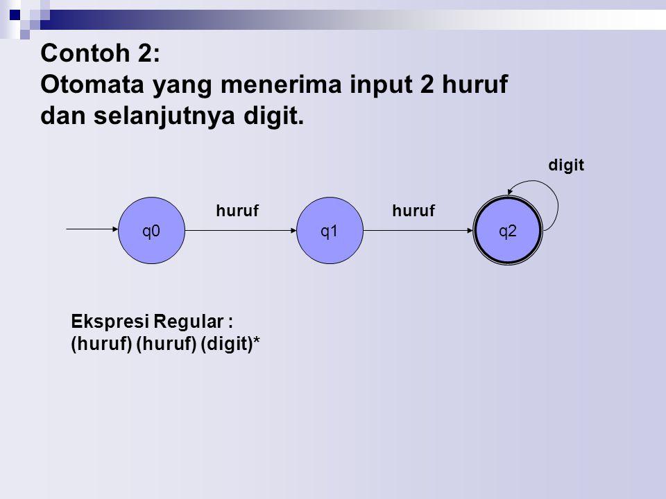 Contoh 2: Otomata yang menerima input 2 huruf dan selanjutnya digit. q0q1 q2 huruf digit Ekspresi Regular : (huruf) (huruf) (digit)*