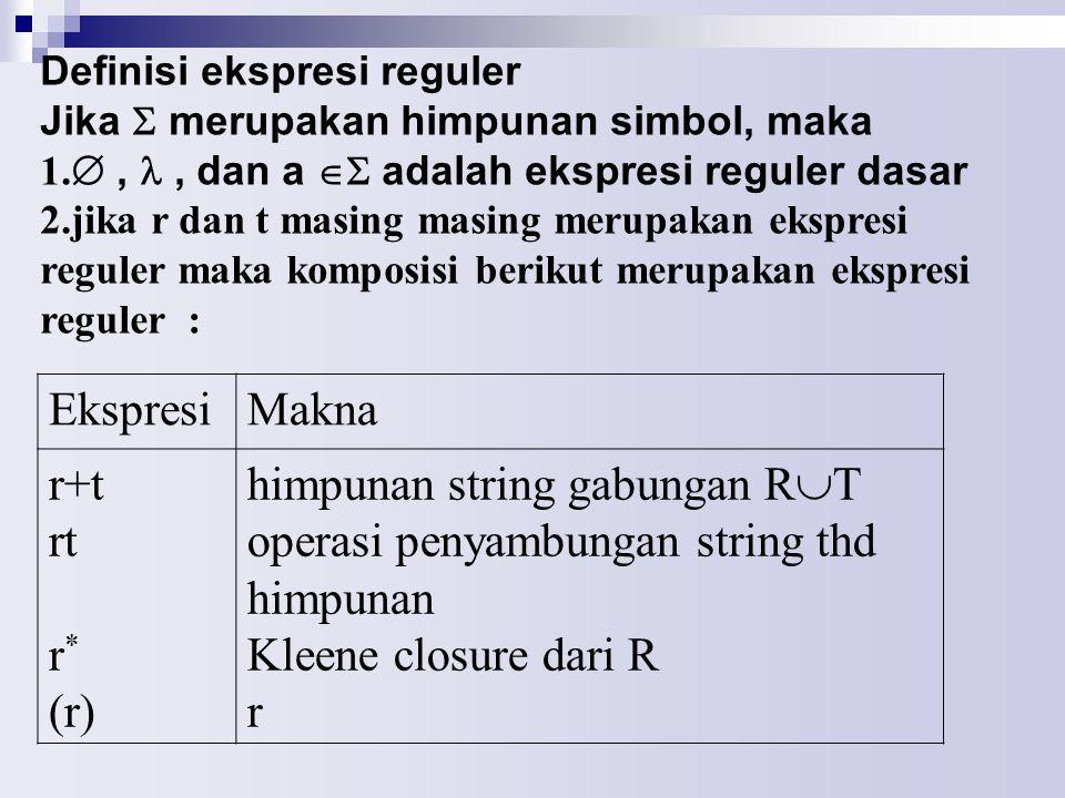 Definisi ekspresi reguler Jika  merupakan himpunan simbol, maka 1. ,, dan a  adalah ekspresi reguler dasar 2.jika r dan t masing masing merupakan