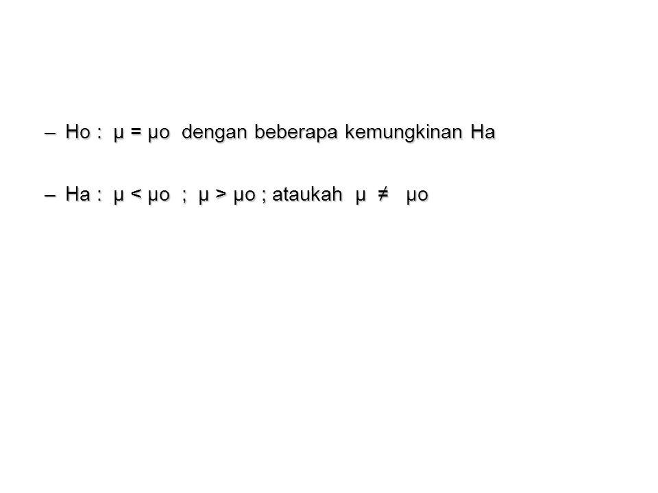 –Ho : µ = µo dengan beberapa kemungkinan Ha –Ha : µ µo ; ataukah µ ≠ µo