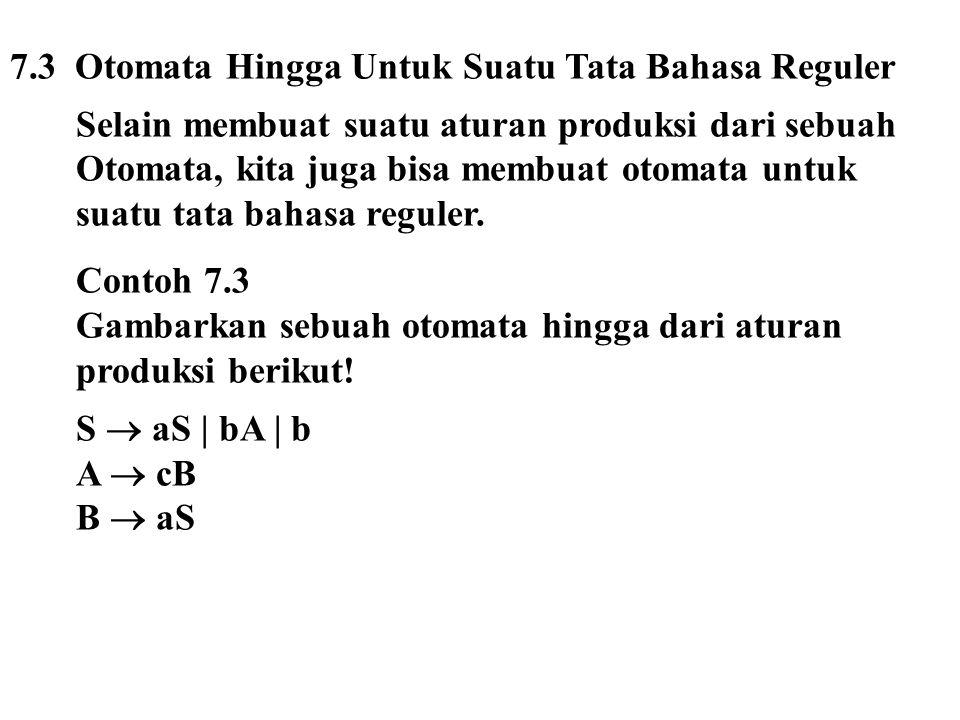7.3 Otomata Hingga Untuk Suatu Tata Bahasa Reguler Selain membuat suatu aturan produksi dari sebuah Otomata, kita juga bisa membuat otomata untuk suat