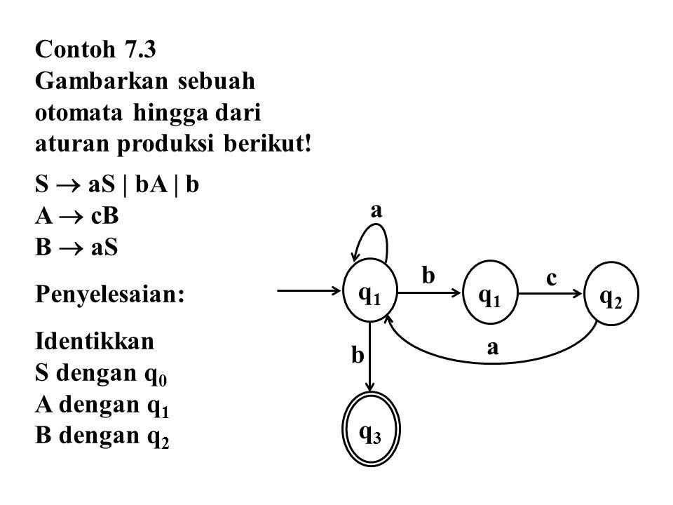Contoh 7.3 Gambarkan sebuah otomata hingga dari aturan produksi berikut! S  aS   bA   b A  cB B  aS Penyelesaian: Identikkan S dengan q 0 A dengan