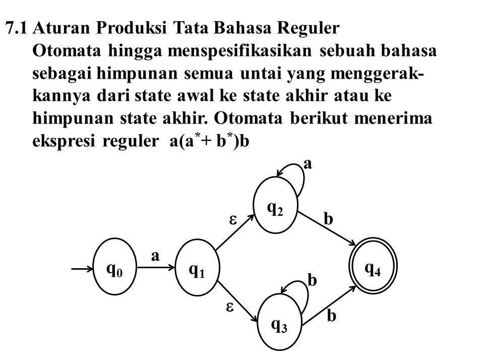 7.1 Aturan Produksi Tata Bahasa Reguler Otomata hingga menspesifikasikan sebuah bahasa sebagai himpunan semua untai yang menggerak- kannya dari state