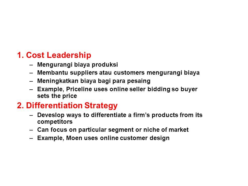 1. Cost Leadership –Mengurangi biaya produksi –Membantu suppliers atau customers mengurangi biaya –Meningkatkan biaya bagi para pesaing –Example, Pric