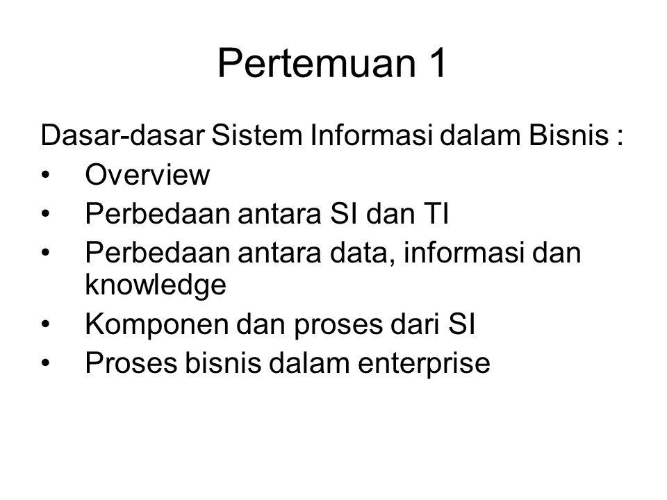 Pertemuan 1 Dasar-dasar Sistem Informasi dalam Bisnis : Overview Perbedaan antara SI dan TI Perbedaan antara data, informasi dan knowledge Komponen dan proses dari SI Proses bisnis dalam enterprise