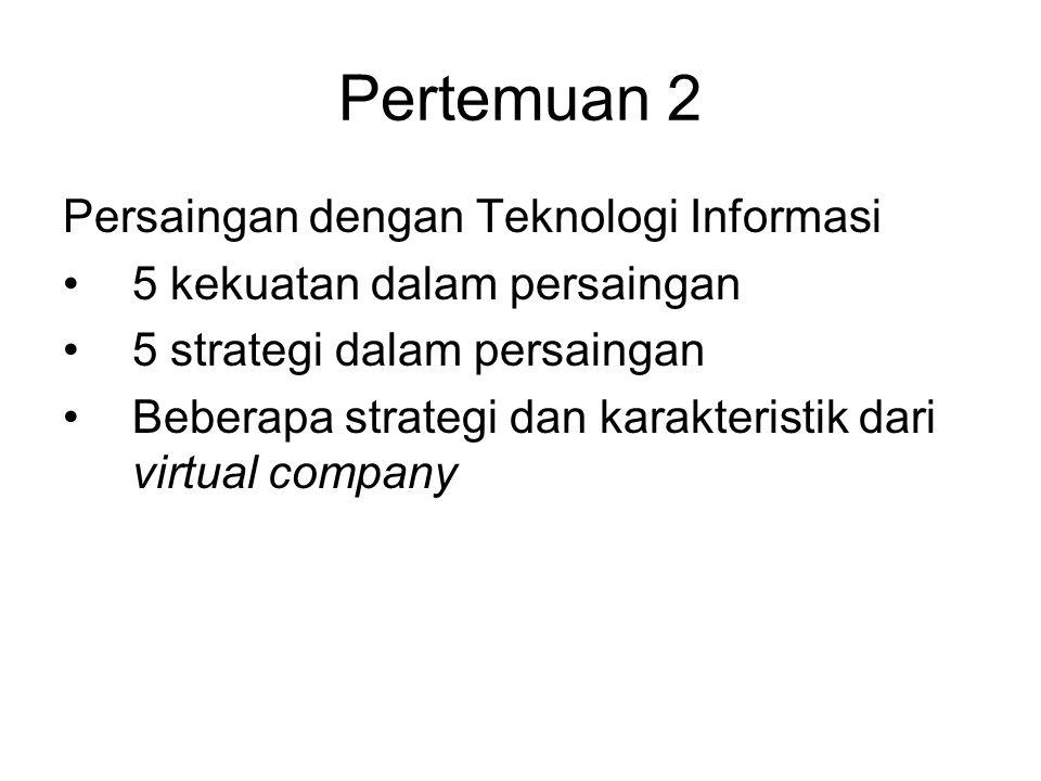 Pertemuan 2 Persaingan dengan Teknologi Informasi 5 kekuatan dalam persaingan 5 strategi dalam persaingan Beberapa strategi dan karakteristik dari virtual company