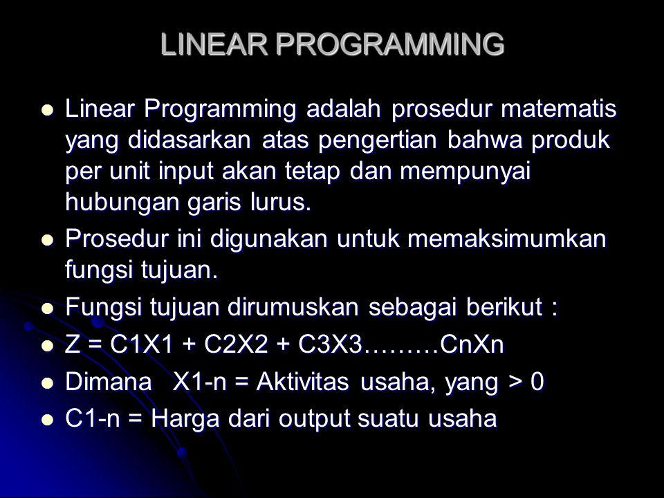 LINEAR PROGRAMMING Linear Programming adalah prosedur matematis yang didasarkan atas pengertian bahwa produk per unit input akan tetap dan mempunyai h