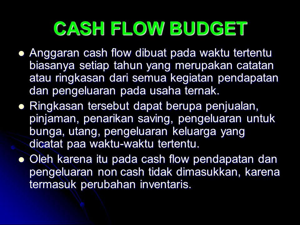 CASH FLOW BUDGET Anggaran cash flow dibuat pada waktu tertentu biasanya setiap tahun yang merupakan catatan atau ringkasan dari semua kegiatan pendapa