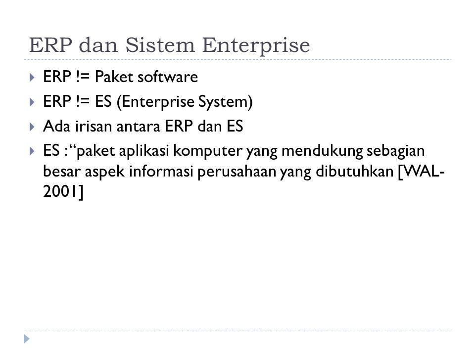 """ERP dan Sistem Enterprise  ERP != Paket software  ERP != ES (Enterprise System)  Ada irisan antara ERP dan ES  ES : """"paket aplikasi komputer yang"""