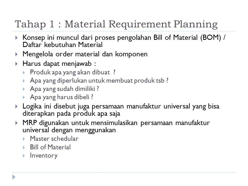 Tahap 1 : Material Requirement Planning  Konsep ini muncul dari proses pengolahan Bill of Material (BOM) / Daftar kebutuhan Material  Mengelola orde