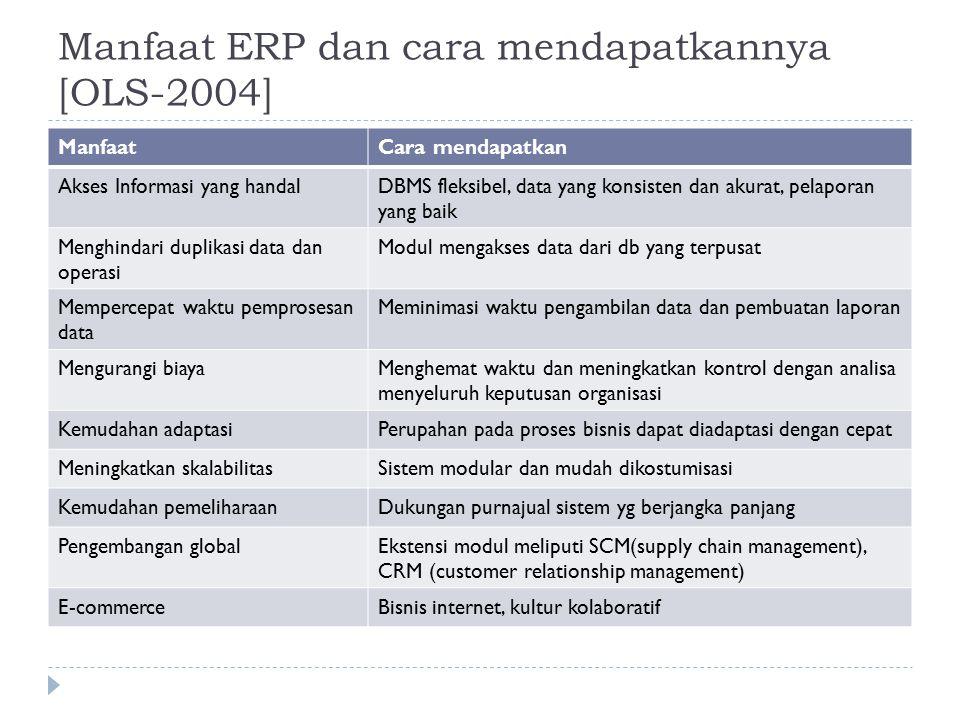 Manfaat ERP dan cara mendapatkannya [OLS-2004] ManfaatCara mendapatkan Akses Informasi yang handalDBMS fleksibel, data yang konsisten dan akurat, pela