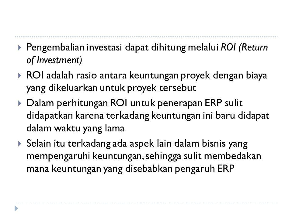  Pengembalian investasi dapat dihitung melalui ROI (Return of Investment)  ROI adalah rasio antara keuntungan proyek dengan biaya yang dikeluarkan u