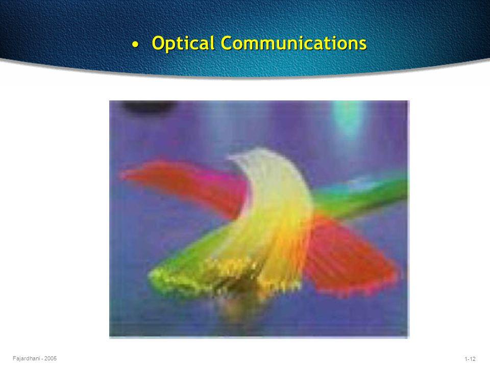 1-12 Fajardhani - 2005 Optical Communications