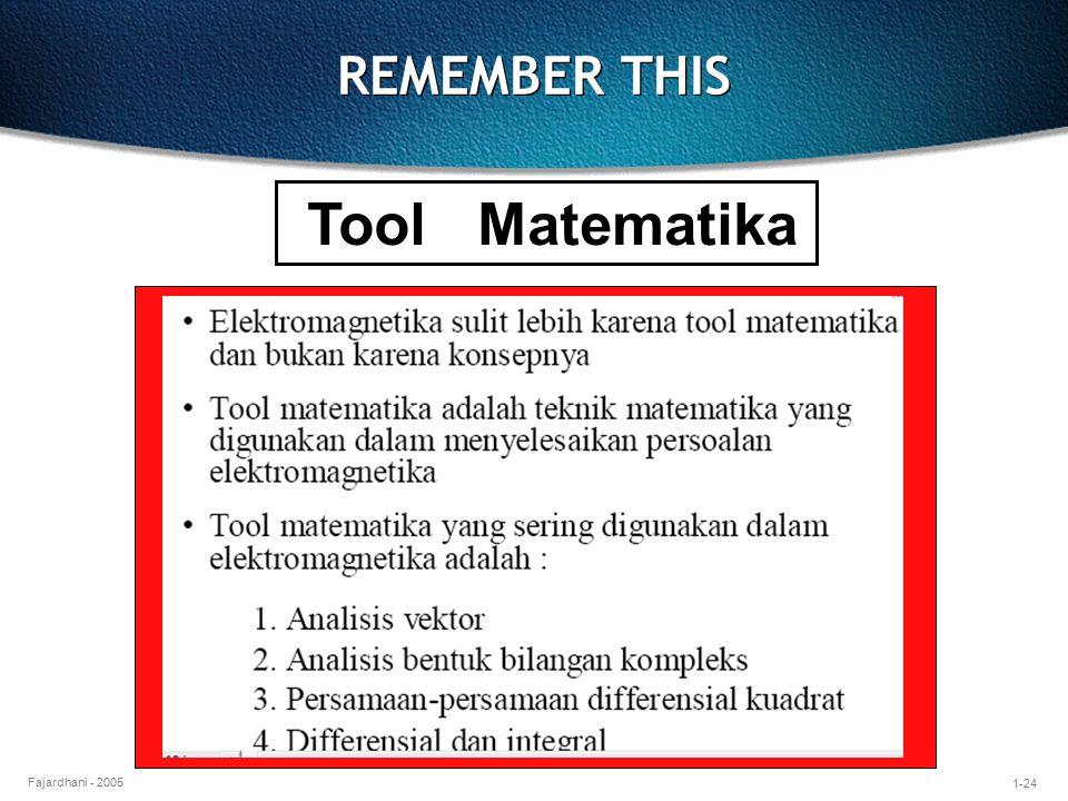 1-24 Fajardhani - 2005 REMEMBER THIS Tool Matematika