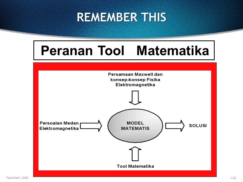 1-25 Fajardhani - 2005 REMEMBER THIS Peranan Tool Matematika