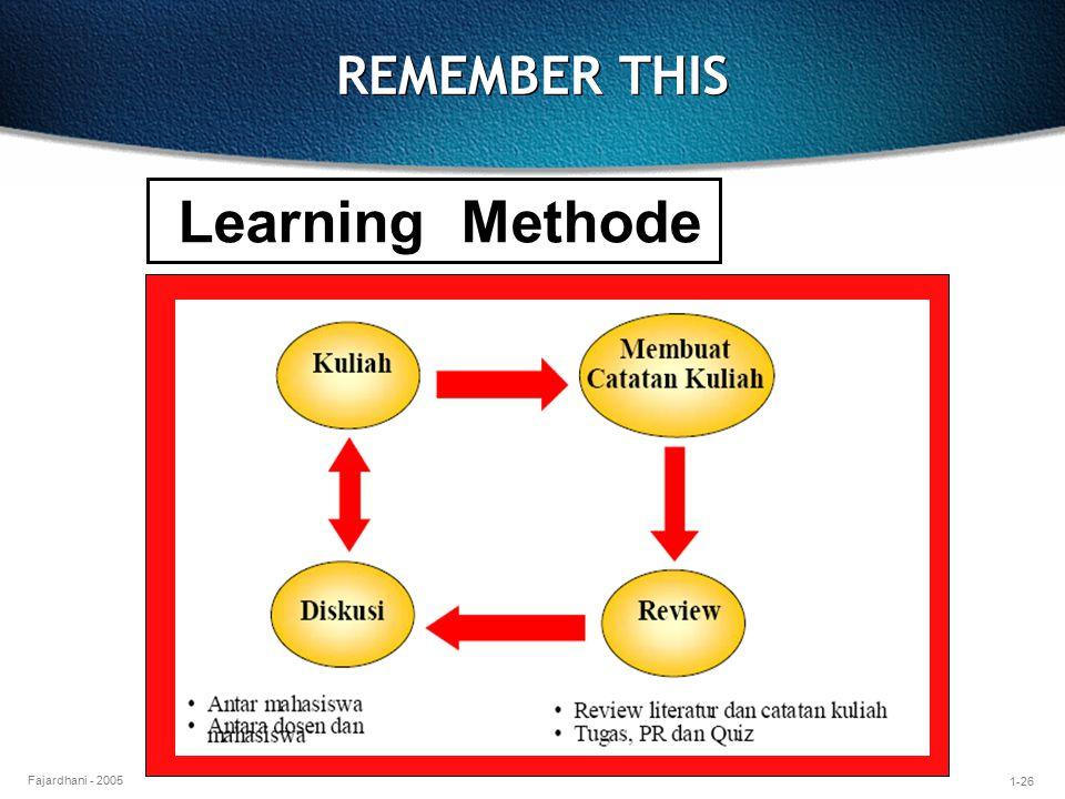 1-26 Fajardhani - 2005 REMEMBER THIS Learning Methode