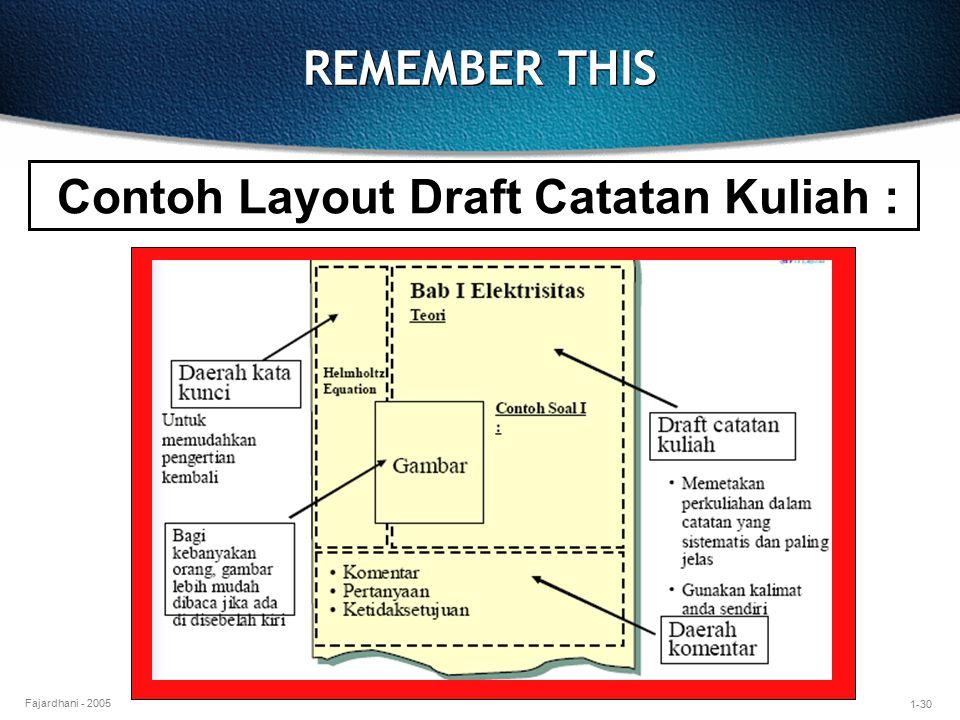 1-30 Fajardhani - 2005 REMEMBER THIS Contoh Layout Draft Catatan Kuliah :
