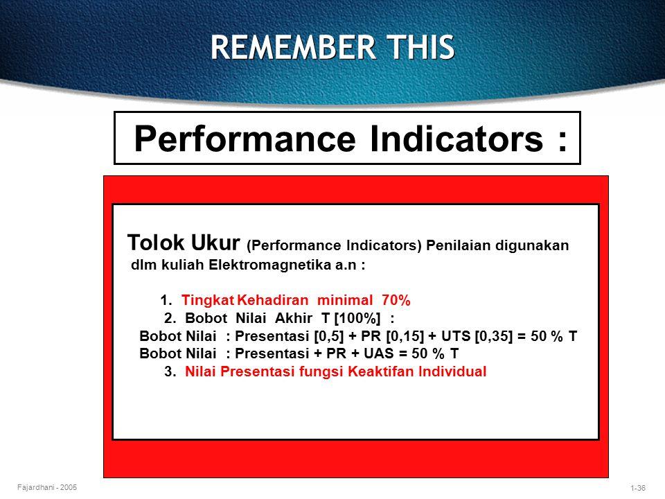 1-36 Fajardhani - 2005 REMEMBER THIS Performance Indicators : Tolok Ukur (Performance Indicators) Penilaian digunakan dlm kuliah Elektromagnetika a.n : 1.