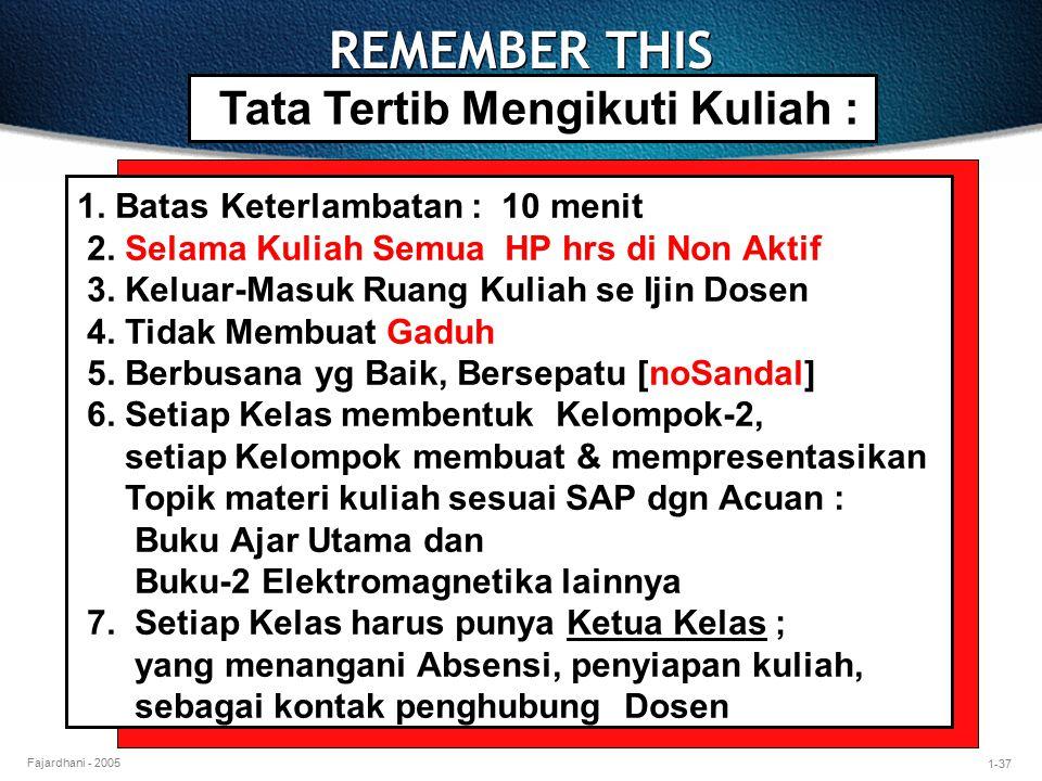 1-37 Fajardhani - 2005 REMEMBER THIS Tata Tertib Mengikuti Kuliah : 1.