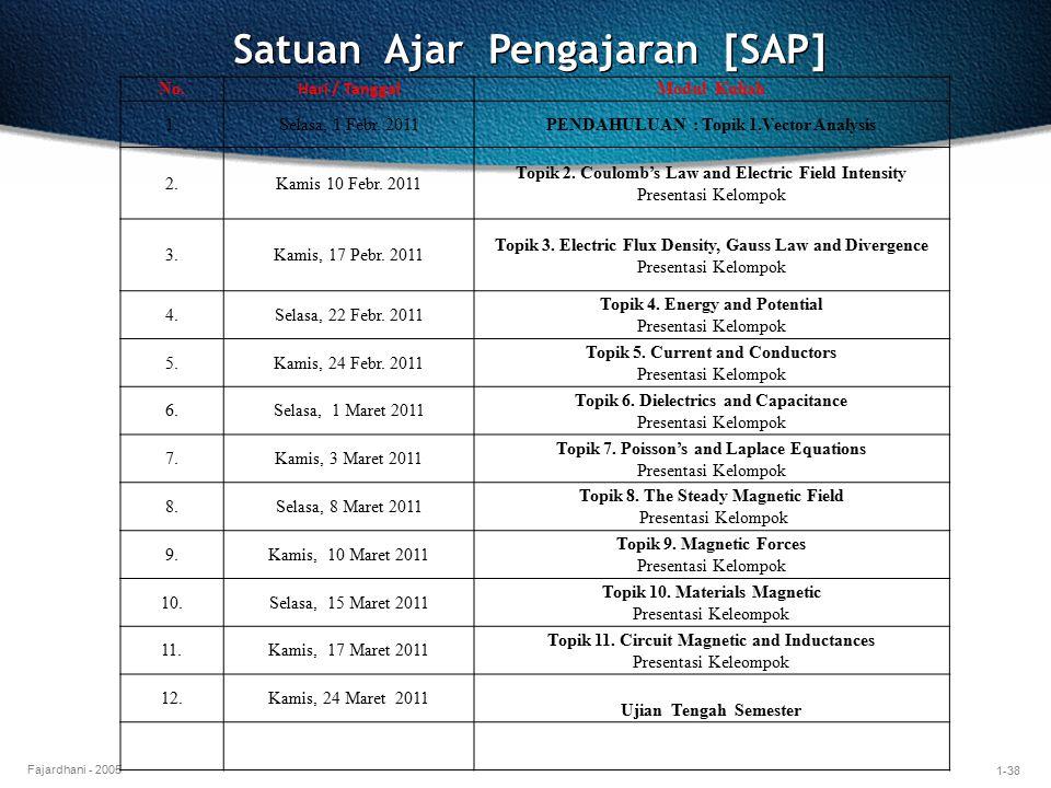 1-38 Fajardhani - 2005 Satuan Ajar Pengajaran [SAP] No.