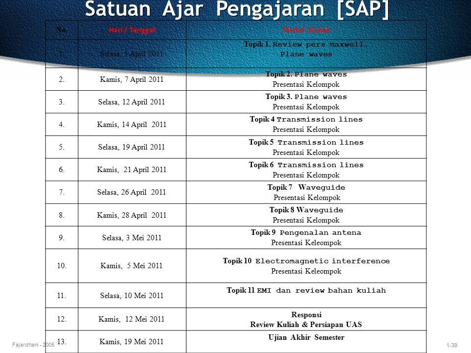 1-39 Fajardhani - 2005 Satuan Ajar Pengajaran [SAP] No.
