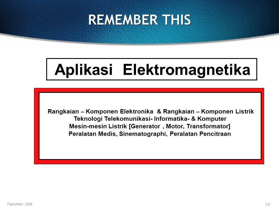 1-5 Fajardhani - 2005 Rangkaian – Komponen Elektronika & Rangkaian – Komponen Listrik Teknologi Telekomunikasi- Informatika- & Komputer Mesin-mesin Listrik [Generator, Motor, Transformator] Peralatan Medis, Sinematographi, Peralatan Pencitraan REMEMBER THIS Aplikasi Elektromagnetika