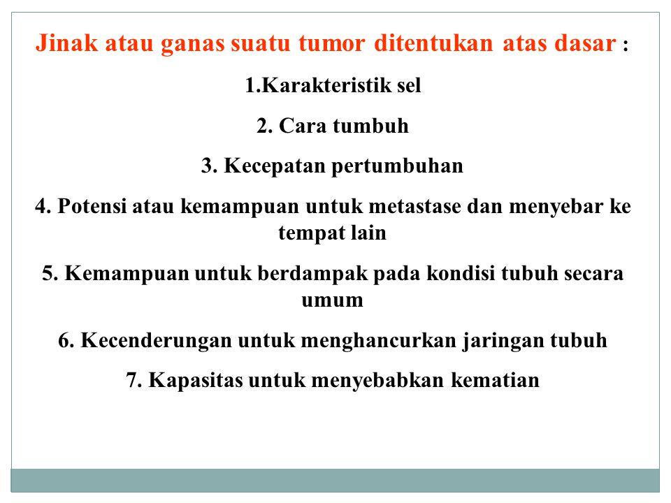 Karakteristik Neoplasma Neoplasma Benigna (tumor jinak ) a.