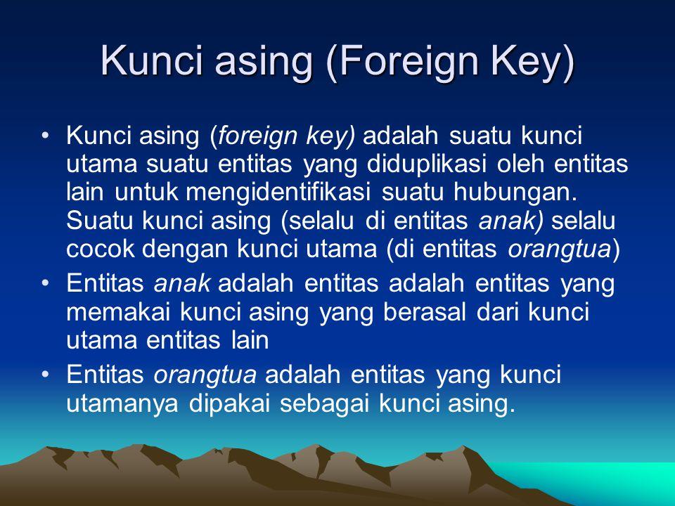 Kunci asing (Foreign Key) Kunci asing (foreign key) adalah suatu kunci utama suatu entitas yang diduplikasi oleh entitas lain untuk mengidentifikasi suatu hubungan.