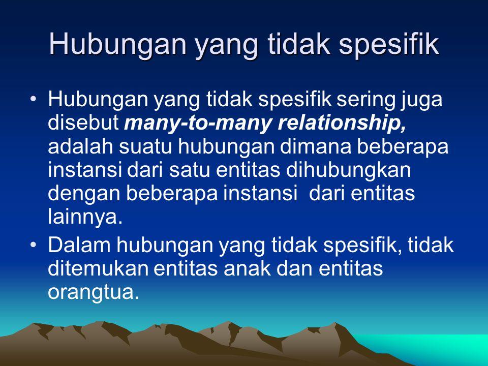Hubungan yang tidak spesifik Hubungan yang tidak spesifik sering juga disebut many-to-many relationship, adalah suatu hubungan dimana beberapa instansi dari satu entitas dihubungkan dengan beberapa instansi dari entitas lainnya.
