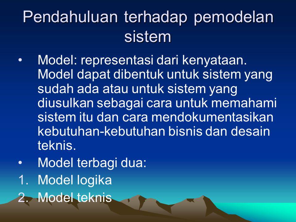 Pendahuluan terhadap pemodelan sistem Model: representasi dari kenyataan. Model dapat dibentuk untuk sistem yang sudah ada atau untuk sistem yang dius