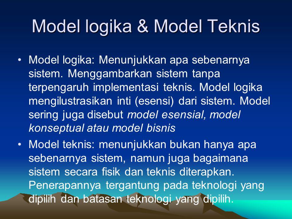 Model logika & Model Teknis Model logika: Menunjukkan apa sebenarnya sistem. Menggambarkan sistem tanpa terpengaruh implementasi teknis. Model logika