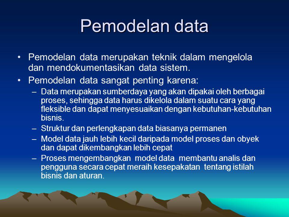 Pemodelan data Pemodelan data merupakan teknik dalam mengelola dan mendokumentasikan data sistem. Pemodelan data sangat penting karena: –Data merupaka