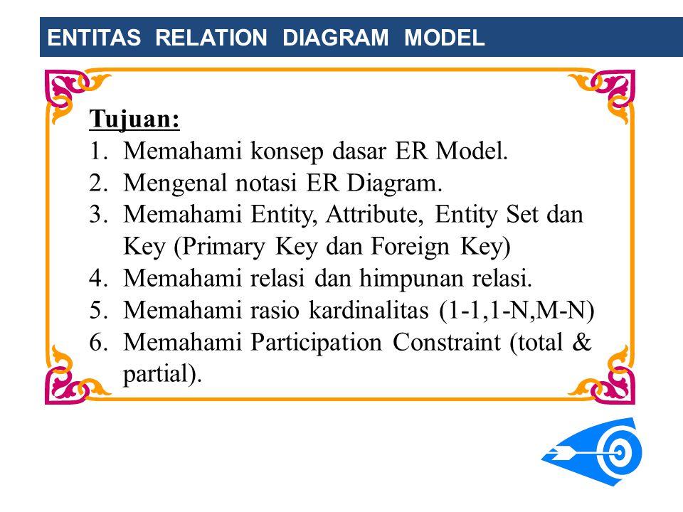 Tujuan: 1.Memahami konsep dasar ER Model.2.Mengenal notasi ER Diagram.