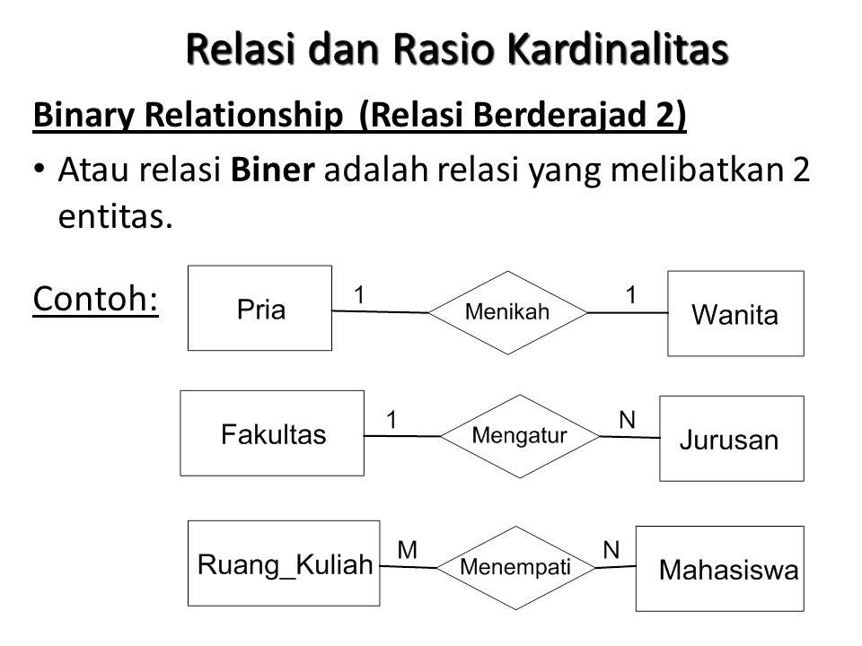 Relasi dan Rasio Kardinalitas Binary Relationship (Relasi Berderajad 2) Atau relasi Biner adalah relasi yang melibatkan 2 entitas.