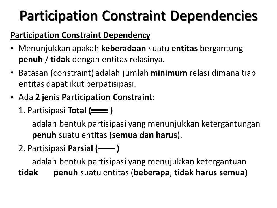 Participation Constraint Dependencies Participation Constraint Dependency Menunjukkan apakah keberadaan suatu entitas bergantung penuh / tidak dengan entitas relasinya.