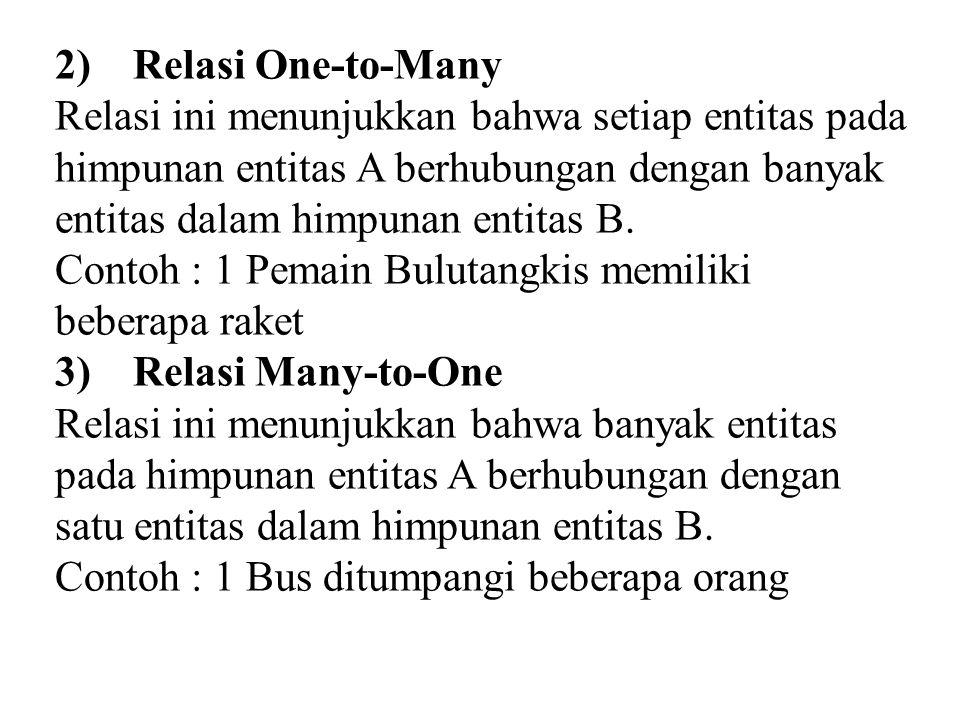 2) Relasi One-to-Many Relasi ini menunjukkan bahwa setiap entitas pada himpunan entitas A berhubungan dengan banyak entitas dalam himpunan entitas B.