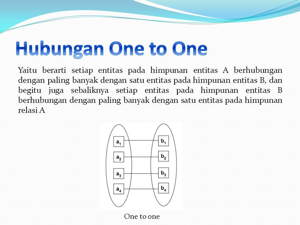 Yaitu berarti setiap entitas pada himpunan entitas A berhubungan dengan paling banyak dengan satu entitas pada himpunan entitas B, dan begitu juga seb
