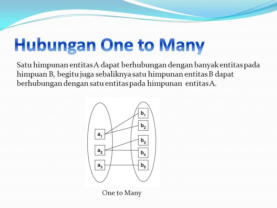 Satu himpunan entitas A dapat berhubungan dengan banyak entitas pada himpuan B, begitu juga sebaliknya satu himpunan entitas B dapat berhubungan denga