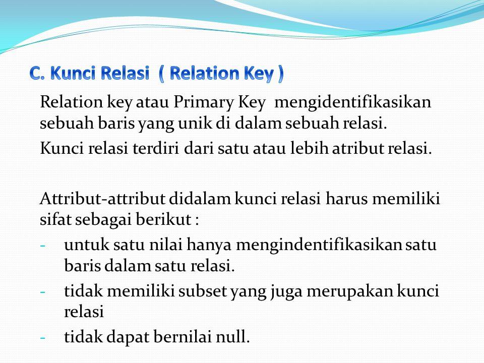 Relation key atau Primary Key mengidentifikasikan sebuah baris yang unik di dalam sebuah relasi. Kunci relasi terdiri dari satu atau lebih atribut rel