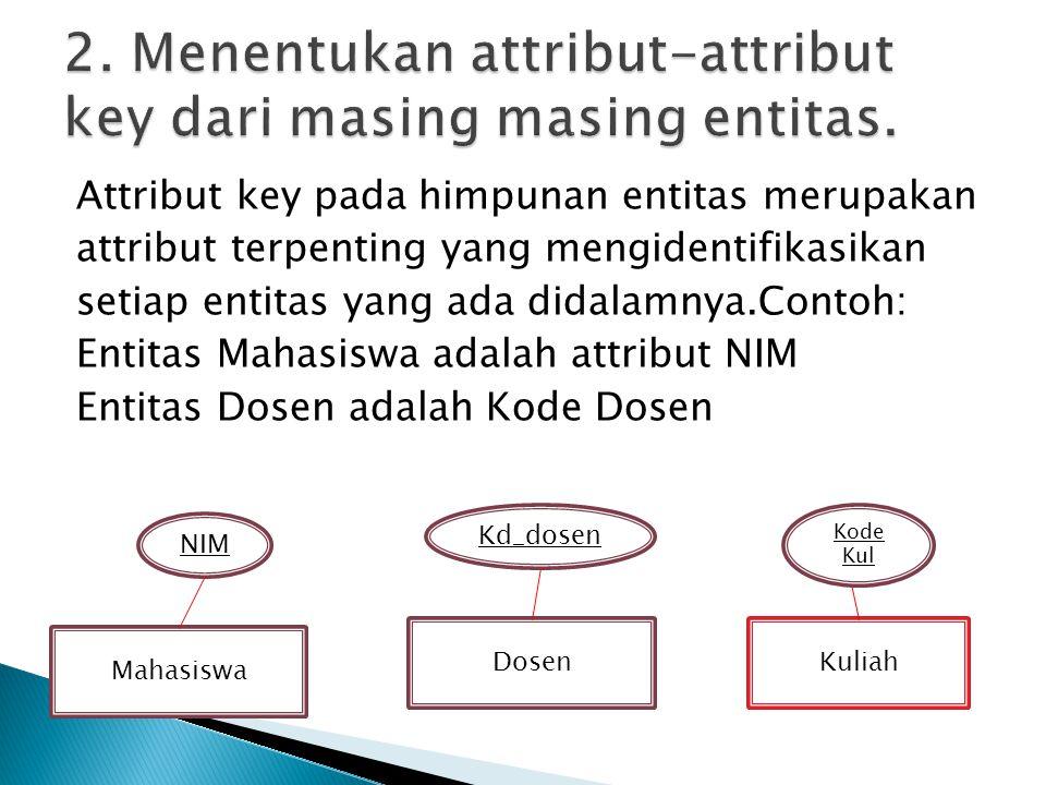 Attribut key pada himpunan entitas merupakan attribut terpenting yang mengidentifikasikan setiap entitas yang ada didalamnya.Contoh: Entitas Mahasiswa