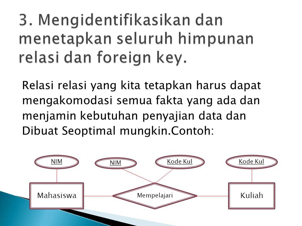 Relasi relasi yang kita tetapkan harus dapat mengakomodasi semua fakta yang ada dan menjamin kebutuhan penyajian data dan Dibuat Seoptimal mungkin.Con