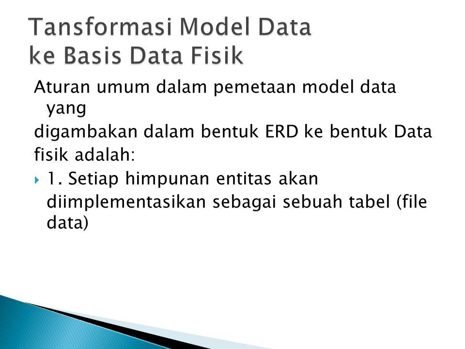 Aturan umum dalam pemetaan model data yang digambakan dalam bentuk ERD ke bentuk Data fisik adalah:  1. Setiap himpunan entitas akan diimplementasika