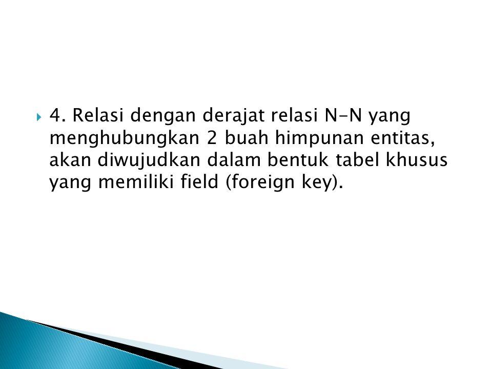  4. Relasi dengan derajat relasi N-N yang menghubungkan 2 buah himpunan entitas, akan diwujudkan dalam bentuk tabel khusus yang memiliki field (forei
