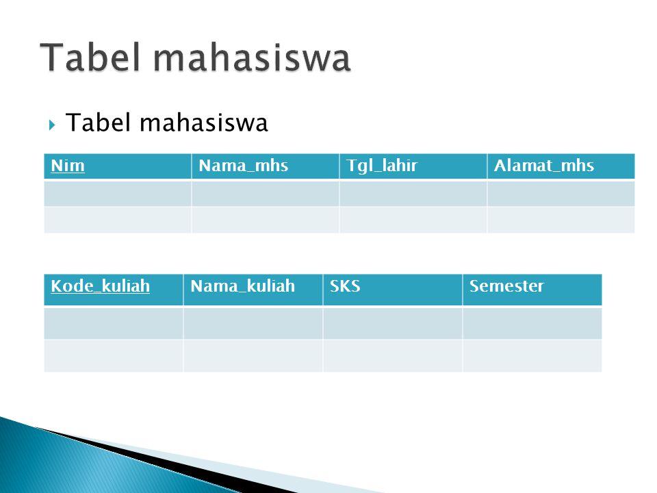  Tabel mahasiswa  Tabel kuliah NimNama_mhsTgl_lahirAlamat_mhs Kode_kuliahNama_kuliahSKSSemester