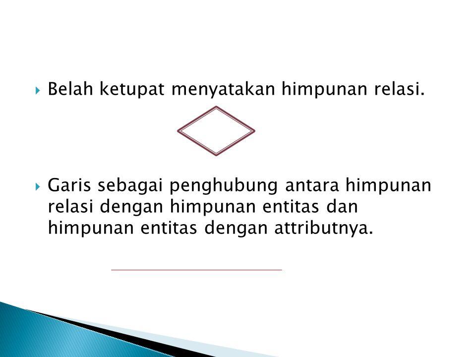  Belah ketupat menyatakan himpunan relasi.  Garis sebagai penghubung antara himpunan relasi dengan himpunan entitas dan himpunan entitas dengan attr